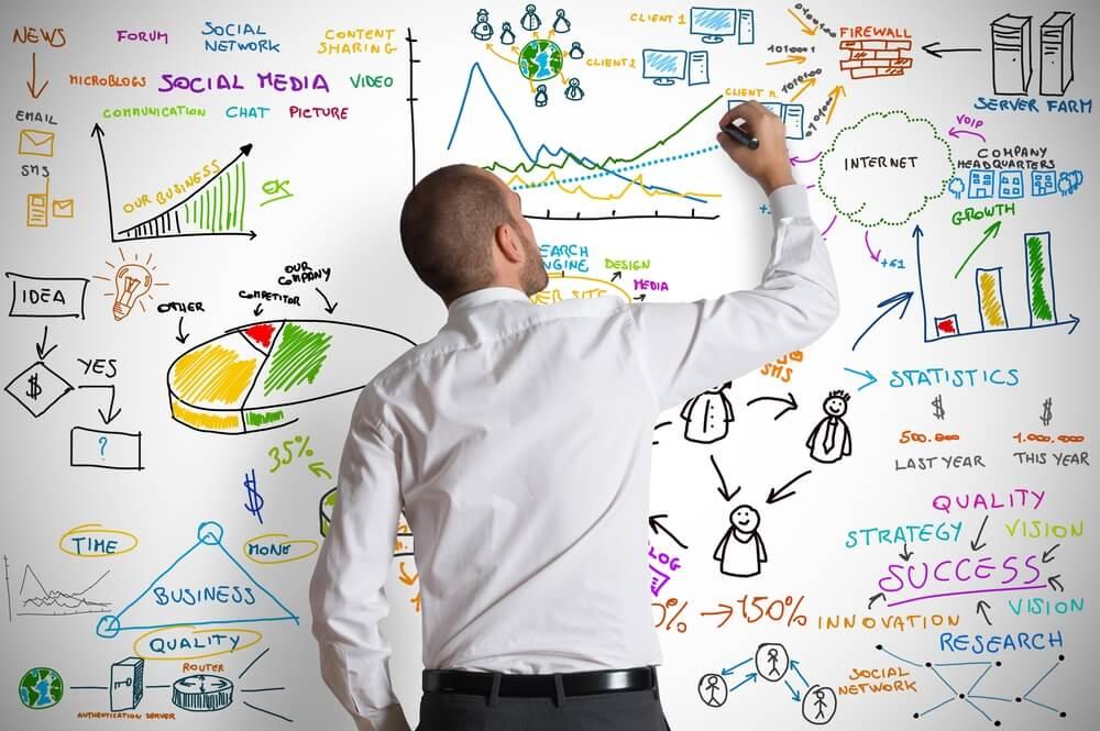 Plano de marketing digital: entenda a importância