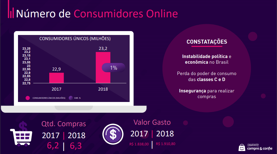 Consumidores Online Ano 768x429  768w