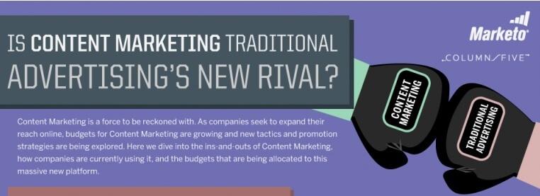 marketing de conteúdo 1